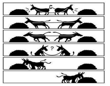 Nessuno di questi asini è un asino di Buridano.